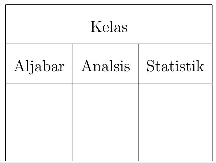 Tabel dalam artikel